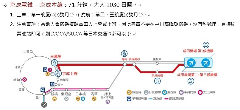 成田到上野交通03