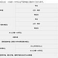 大江戶溫泉物語