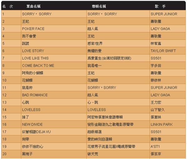 HitFm Ranking.bmp