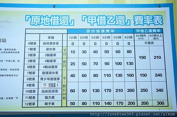 大佳河濱公園沙坑 腳踏車租借1