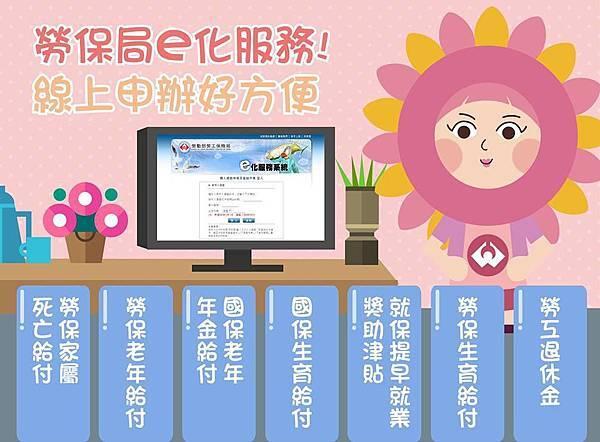 勞保局e化服務系統,線上申請的服務