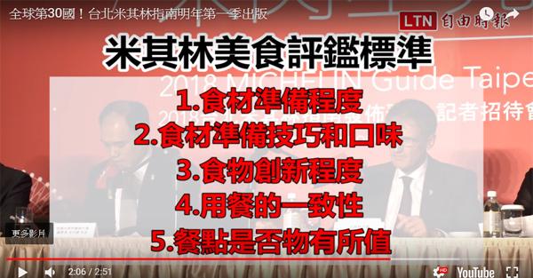 2018台灣台北米其林指南,五大評鑑標準