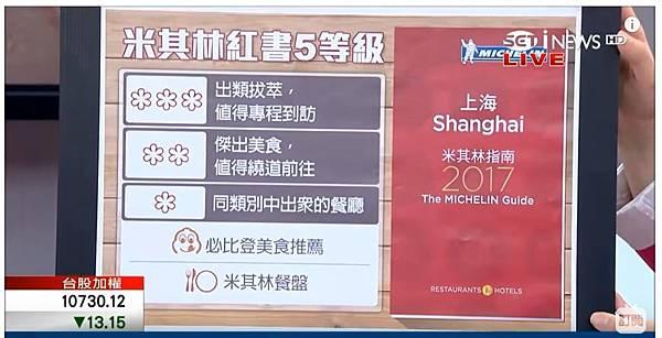 2018台灣台北米其林指南,評鑑等級