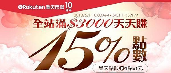 樂天Rakuten 10週年慶,滿$3000享15%點數回饋