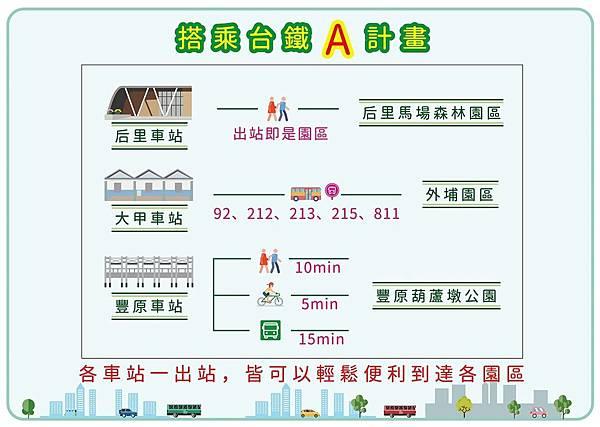 2018台中花博交通:建議可搭火車再轉接駁車