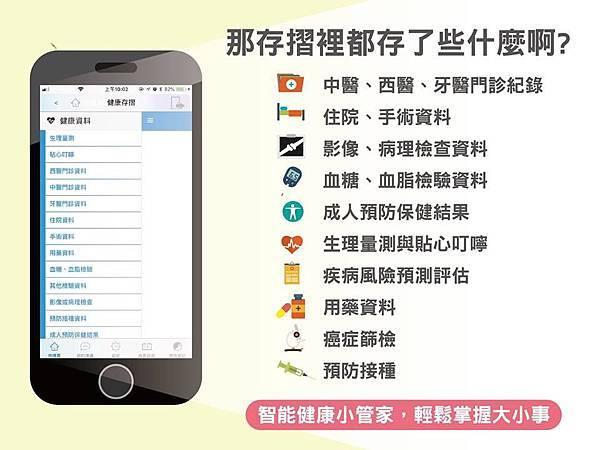 健保快易通app-健康存摺
