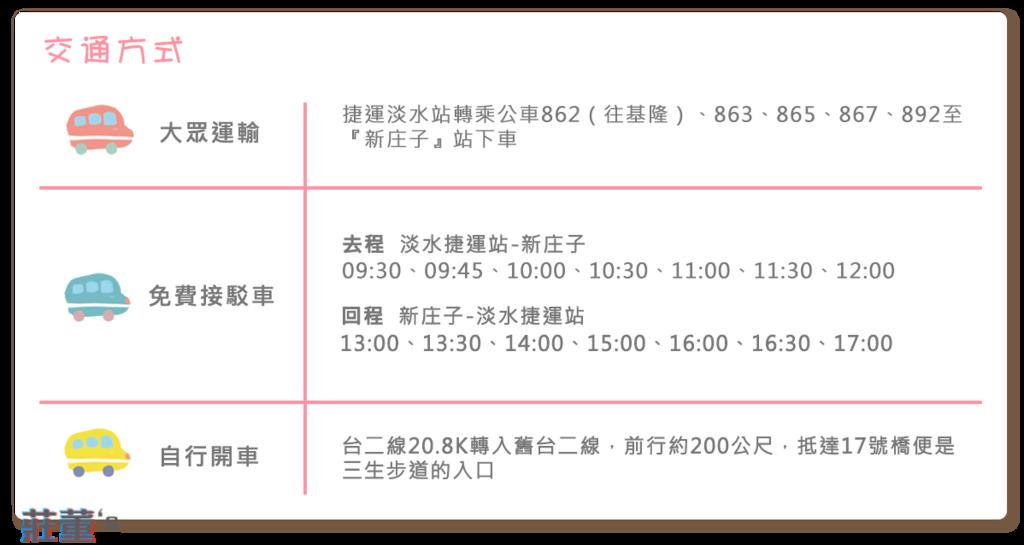 【三芝三生步道】櫻花季  公車、怎麼去、交通