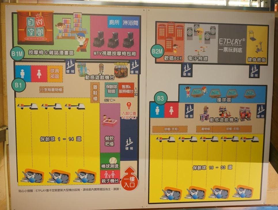 E7PLAY 三重店, 場地共1500坪,保齡球有32球道