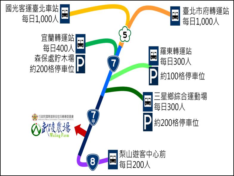 html_image_ch_疏運年曆_108武陵_公共運輸.png