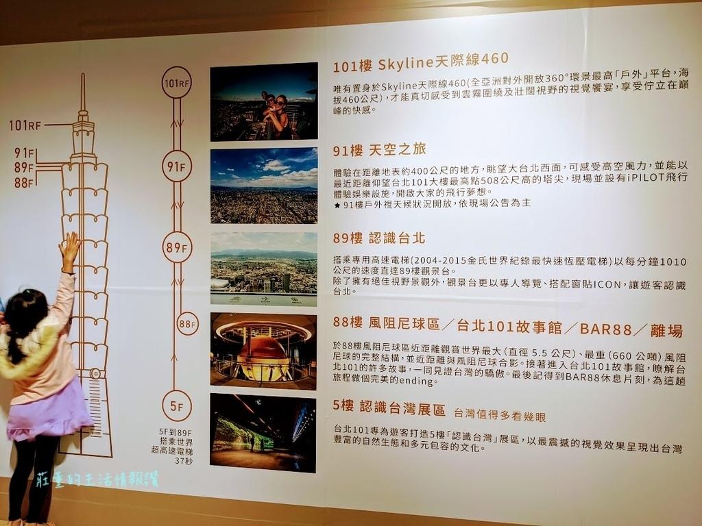 台北101 (14).jpg