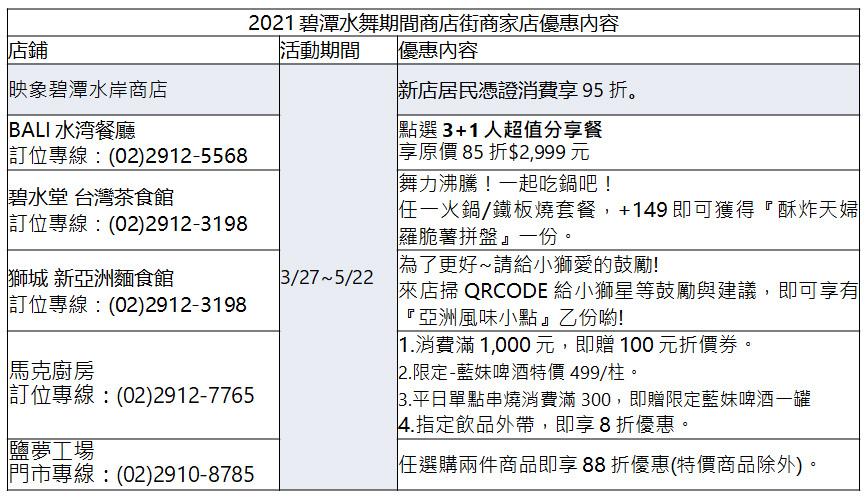 2021碧潭水舞 景觀餐廳優惠