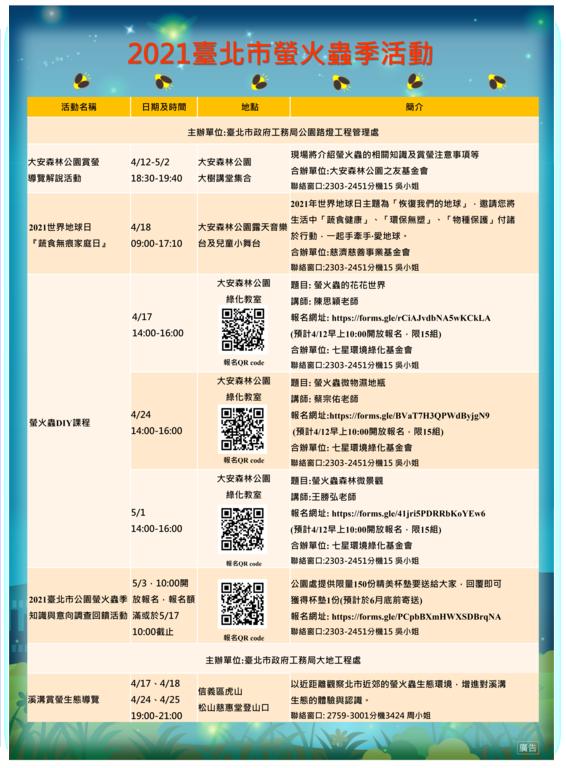台北市螢火蟲季2021