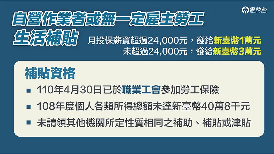 20210603勞動部-懶人包-1.jpg