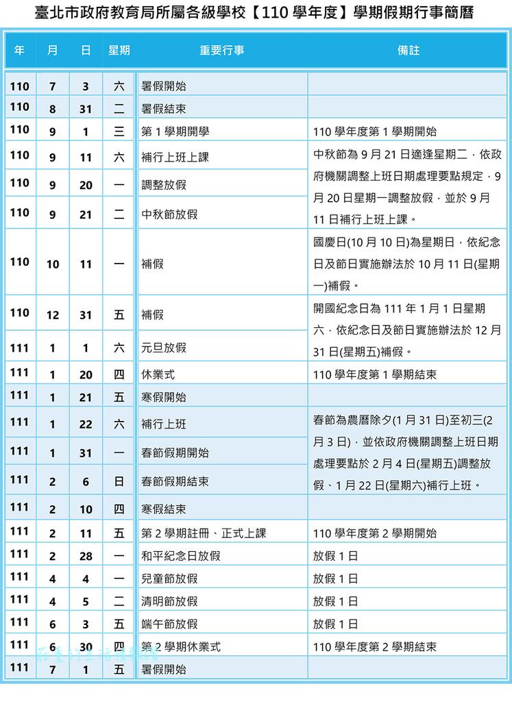 國小國中高中110學年度學校學期行事簡曆.jpg