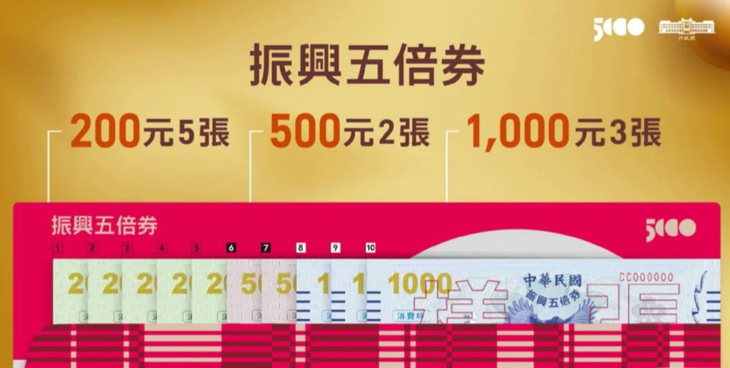 5倍券-紙本5000.jpg
