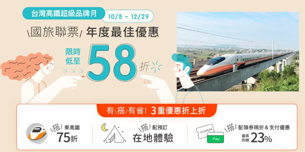 kkday高鐵聯票75折.jpg