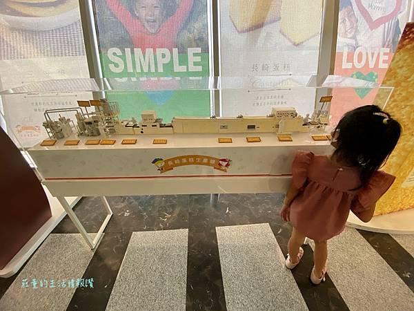 金格觀光工廠 卡司·蒂菈樂園 桃園DIY (26).jpg