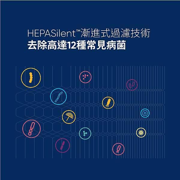 2020_2月分Blueair 嚴防流感、病毒FB%26;LINE@_2_臉書_1080x1080.jpg