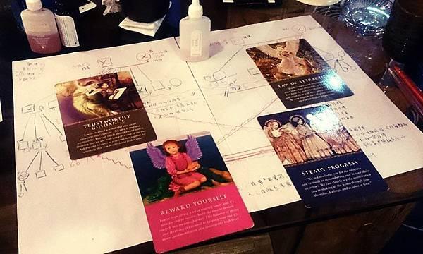 家庭圖繪製~探索關係課題與靈性祝福