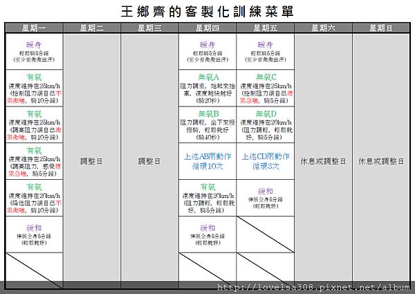王鄉齊的客製化訓練菜單圖片.png
