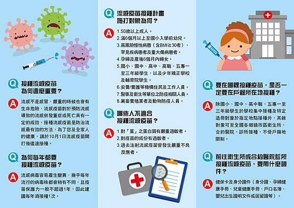 2016接種流感疫苗即刻行動 02.jpg