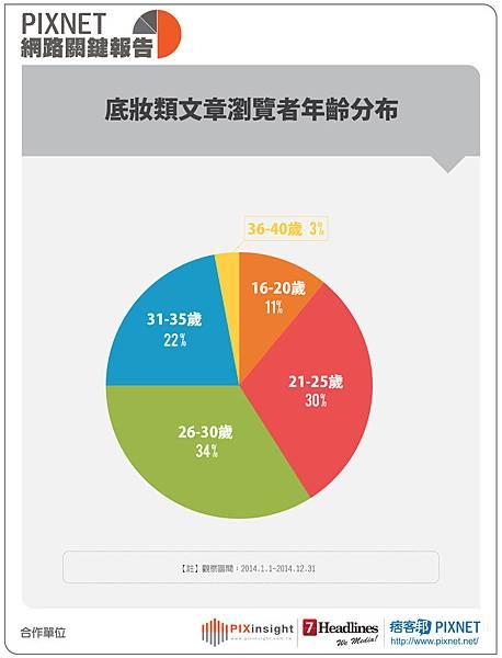 2014-1218 流行美妝社群議題文2-05