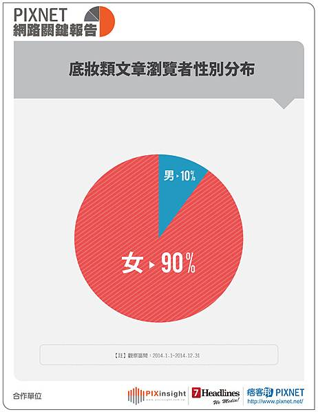 2014-1218 流行美妝社群議題文2-06