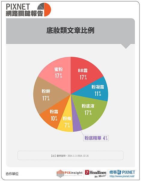 2014-1218 流行美妝社群議題文2-02