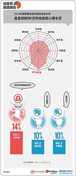 流行美妝社群議題文3-03