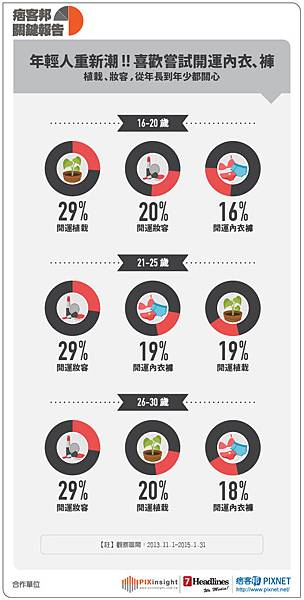 TOP100美妝部落客-03