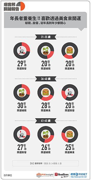 TOP100美妝部落客-04