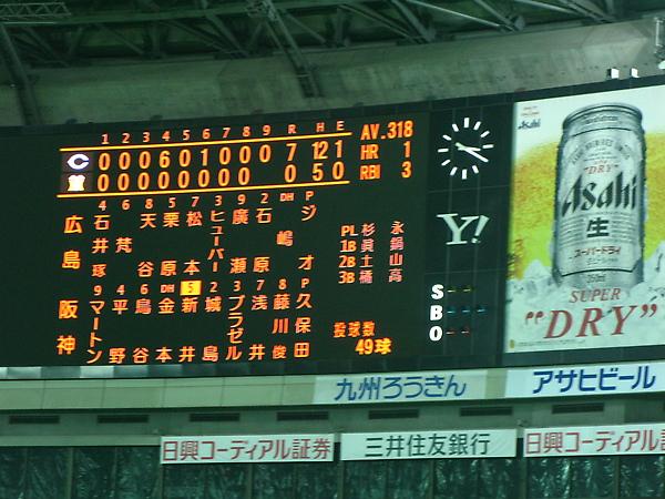 阪神輸了:P