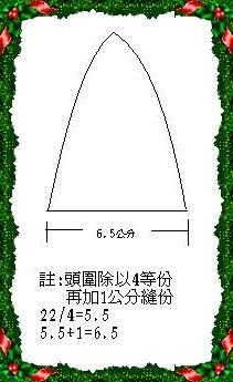 錐形版型.JPG