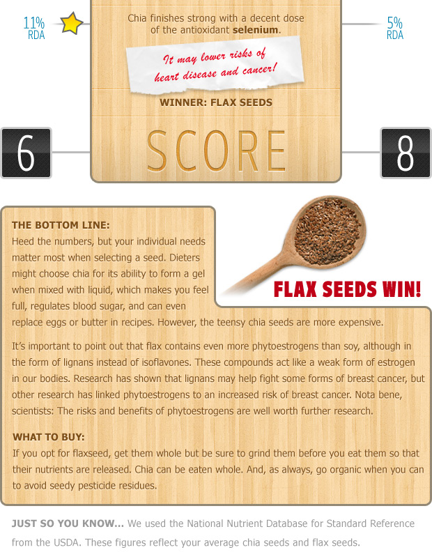 chia seed-flax seed face-off 2