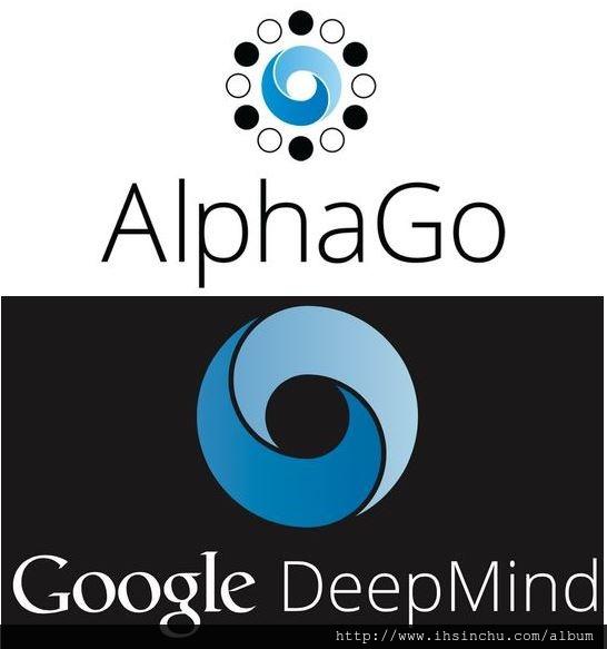 阿發狗是什麼東西?AlphaGo是什麼?AlphaGo人工智慧圍棋程式三連勝世界棋王,何謂人工智慧?Google AlphaGo是怎麼深層學習的?未來電腦會取代人腦嗎?