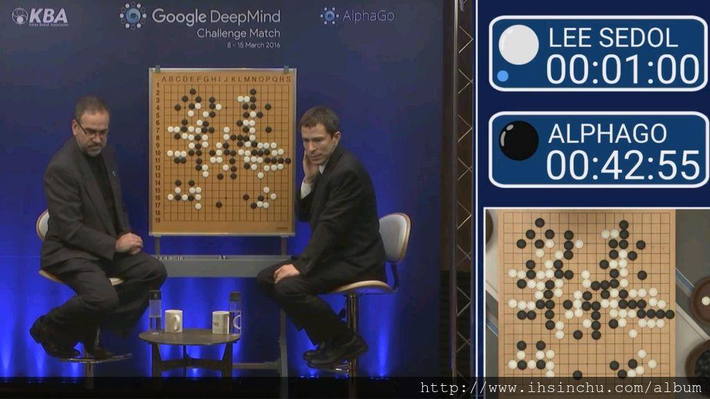 人工智慧AlphaGo戰績輝煌:2015年10月,擊敗職業圍棋棋手樊麾。2016年3月,AlphaGo於前三局均擊敗韓國職業圍棋棋手李世乭,成為世界上第一個擊敗職業九段圍棋棋手的電腦圍棋程式。