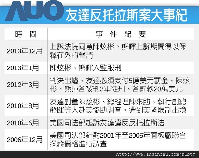 這些年來,台灣人被其他國家抓去關,亟需政府拯救的尖端技術人才多到爆