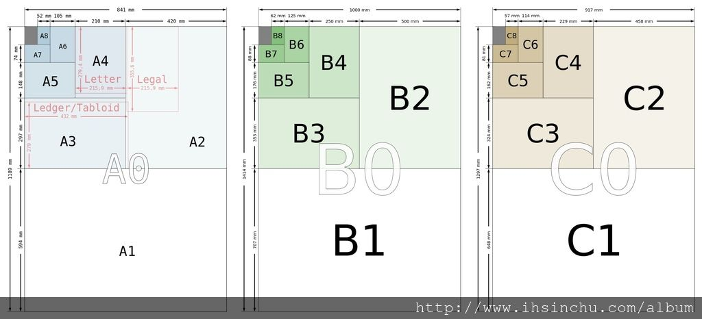 紙張尺寸公分大小表,A4大小多少公分?Letter紙公分大小規格?A4紙公分大小?Legal,A1,A2,A3,A4,A5,A6,B1,B2,B3,B4,B5,B6,C1,C2,C3,C4,C5,C6紙公分大小尺寸查詢表