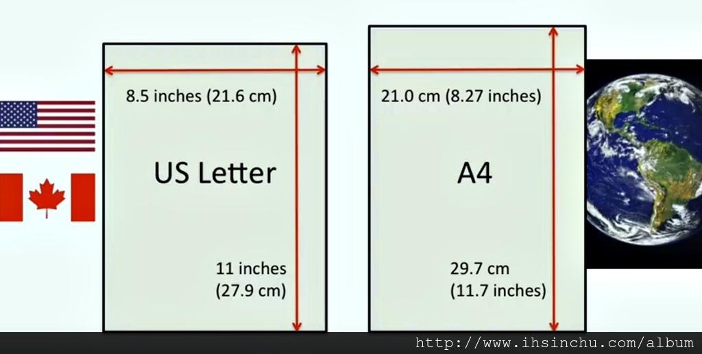 為什麼除了A,B,C三系列紙張大小之外,還有什麼Letter, Legal, Executive紙張尺寸大小呢?這就是可惡的美國,老美喜歡自己走自己的規格,在美國比較少看到A4紙,美國大多是Letter紙張。所以A4大小不要搞錯了
