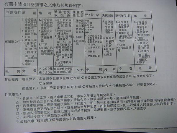 監理站事務.JPG