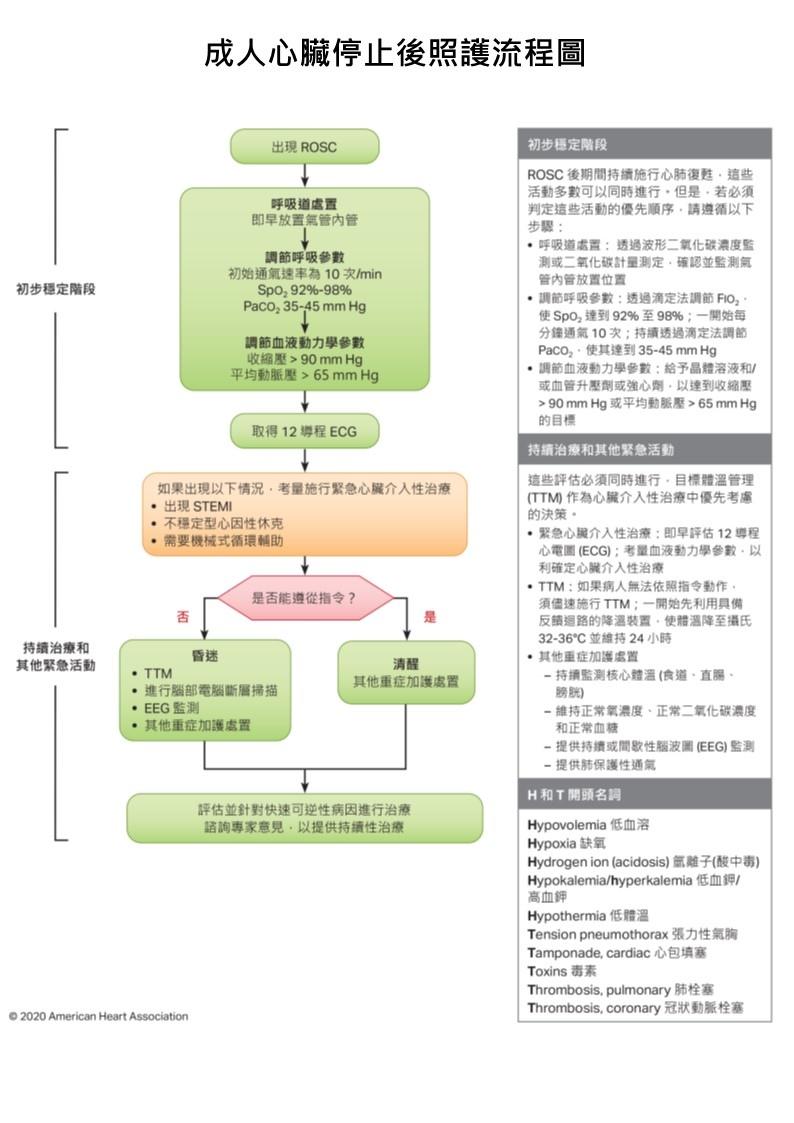 ACLS02.jpg