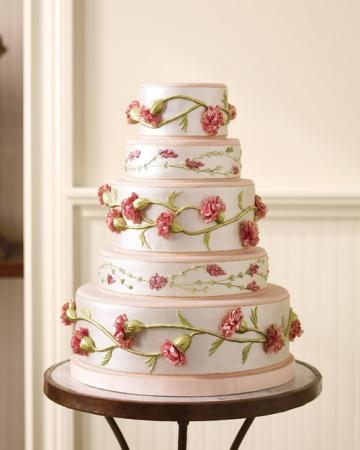 cake36