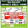 京都巴士一日券.jpg