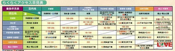 京都楓葉名所公車換乘圖.jpg