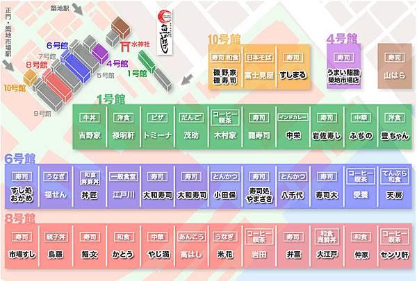 築地市場店家地圖