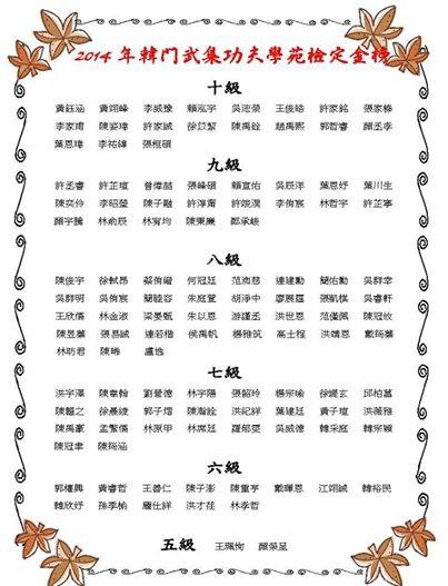 韓門武集上半年度段級檢定榜單出爐~