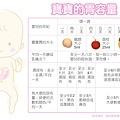 寶寶的胃容量-01.jpg