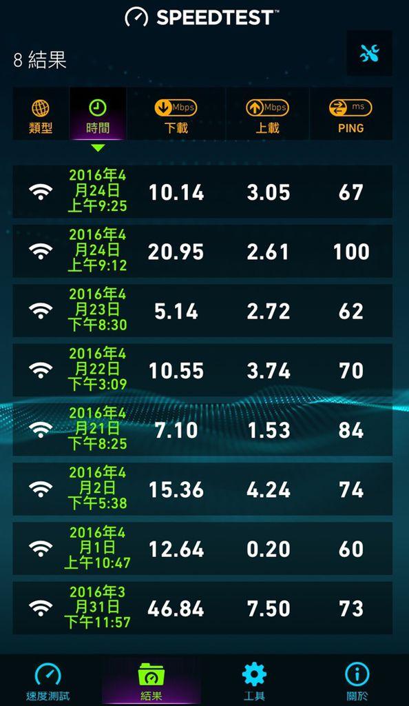 1 to 10 WiFi分享器