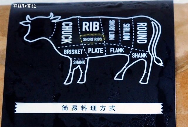 Robb's Meat Shop 肉肉舖子Robb吃飽飽組合
