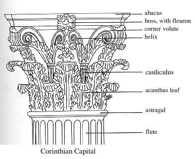 古希臘柱式柯林斯式柱式.jpg